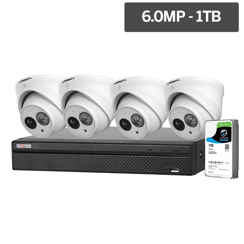 Affordable CCTV Packages Melbourne